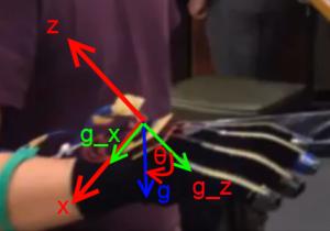 wrist_explanation